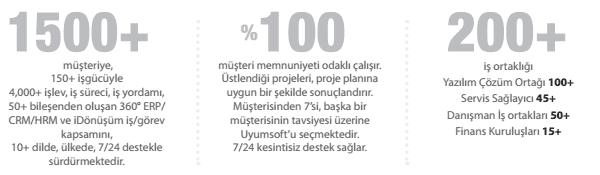idonusum2-2